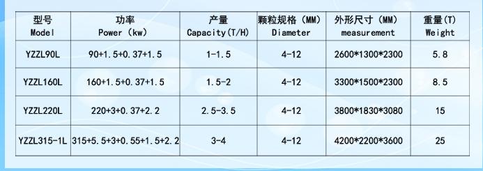 稻壳鸿运国际手机版的技术参数